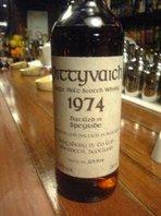 pittyvaich1974