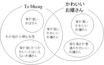 Tebheag